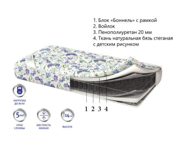 detskij-matras-con-molla-1
