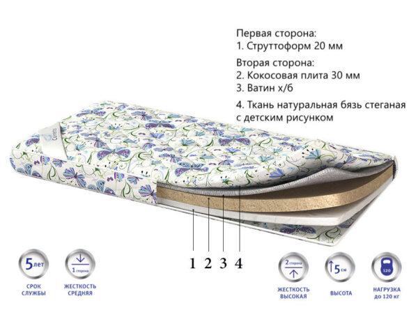 detskij-matras-senza-molle-1