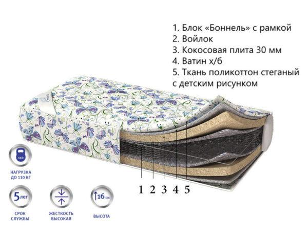 detskij-matras-super-cocco-1