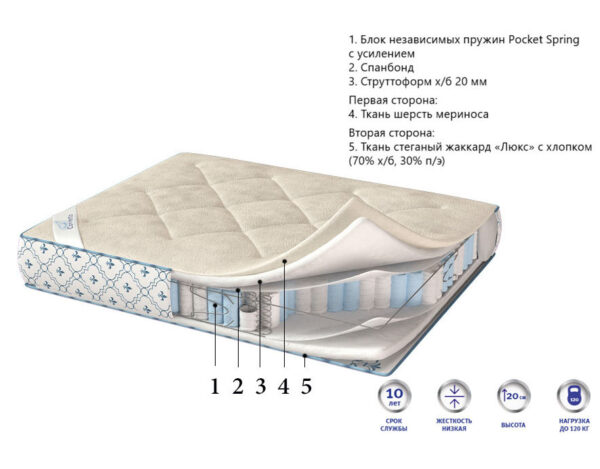 matras-de-luxe-prestige-zima-leto-1