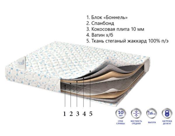 matras-deep-sleep-1