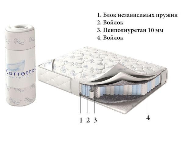 matras-roll-cream-1