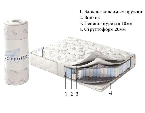 matras-roll-lazy-1