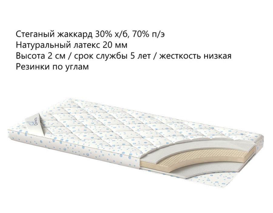 namatrasnik-latex