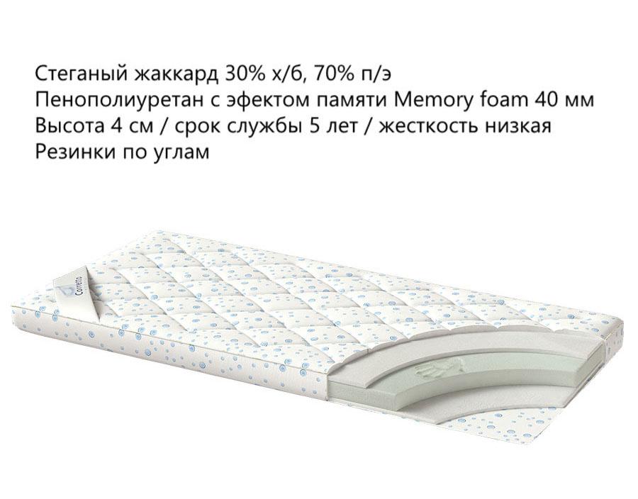namatrasnik-memory